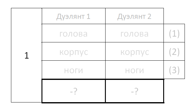 DuelClub-score_table-3lite.png