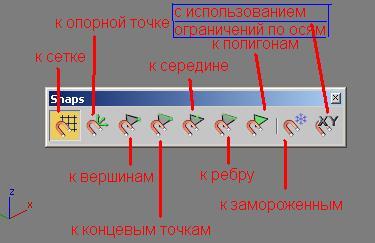Панель инструментов Snaps