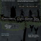Боги и мифология викингов (инфографика)