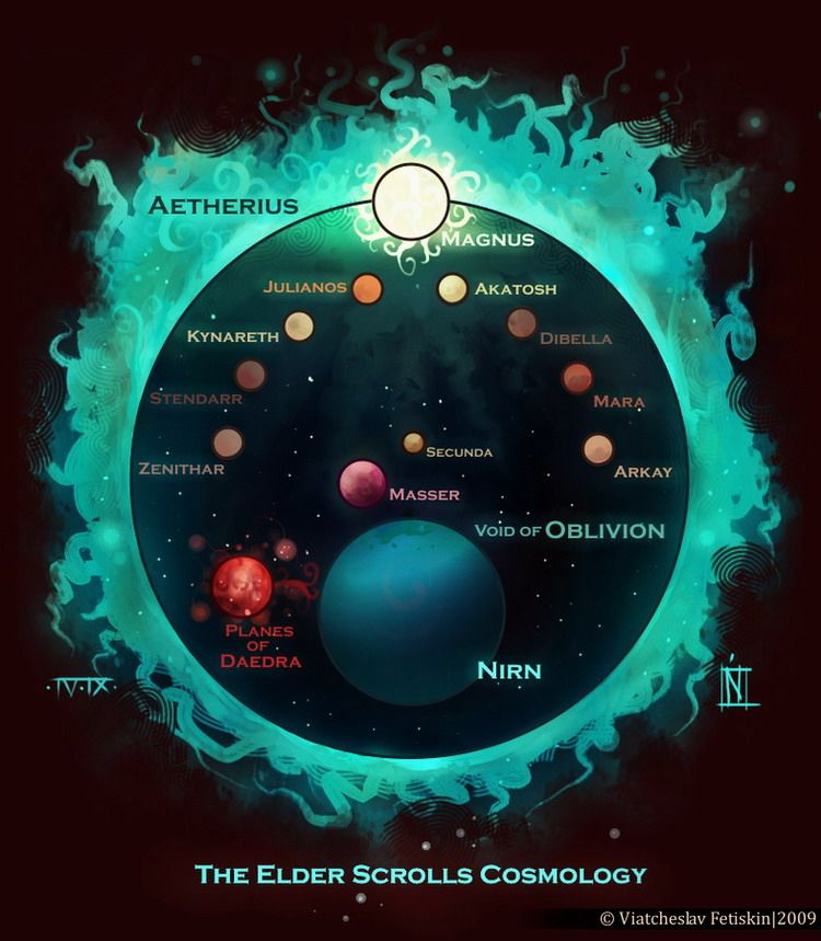 With people now posting about TES cosmology, thought I ...