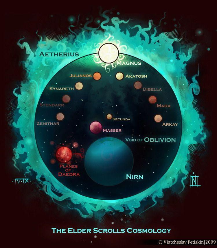 solar system cosmology - photo #19
