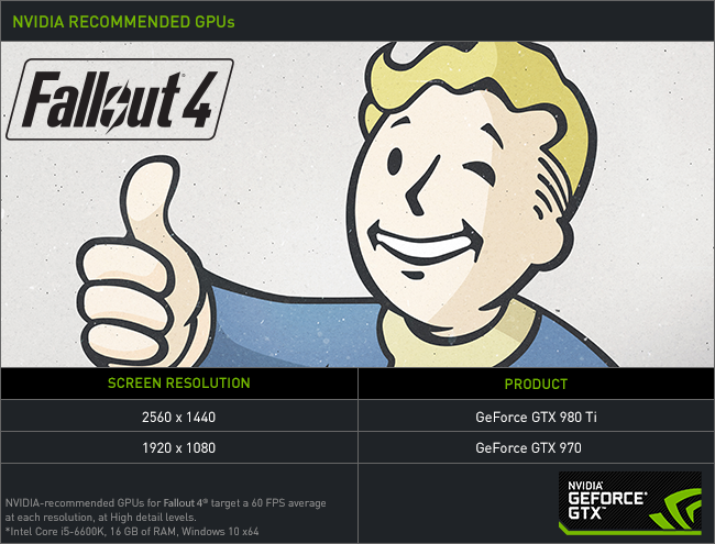 pre_1447218032__fallout-4-recommended-nv