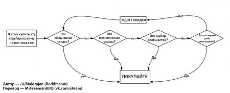 thumb_pre_1403200840__steamworkshop_webu
