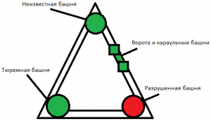 Схема.png - Размер: 7,86К, Загружен: 178